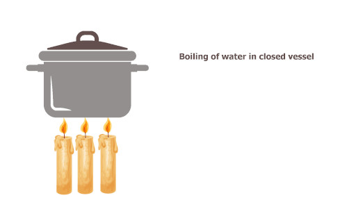 isochoric process in which water is boiled using burner or candle in closed vessel