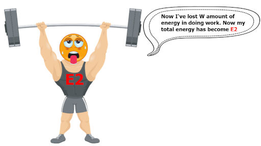 first law of thermodynamics (animated muscular boy doing weight lifting with tired face)