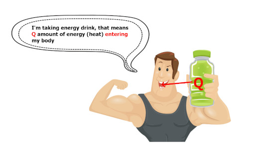 animated muscular body builder taking energy drink in mathematical form of first law of thermodynamics