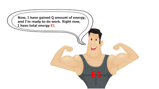 animated muscular man showing biceps (first law of thermodynamics examples in everyday life)