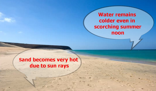 example of heat capacity in which sea shore sand is heated more ans water is heated less