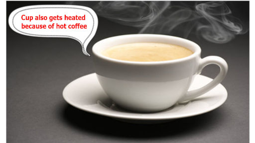 hot coffee in a white cup and saucer as an example of heat conduction
