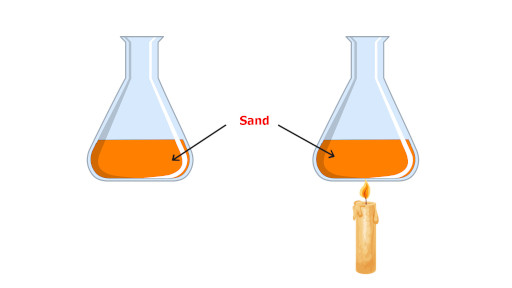 heating of sand in flask showing heat capacity example for sand