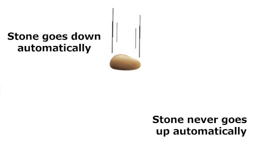 example of spontaneous process in which stone is falling down from some height