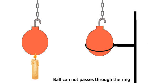 examples of thermal expansion in which the red ball does not pass through the ring after heating