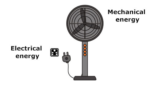 law of conservation of energy in which electrical energy is converted to mechanical energy