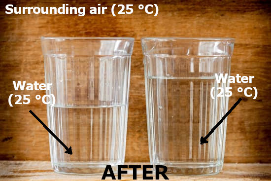 zeroth law of thermodynamics examples in which ice water and room air comes in equilibrium with each other after some time