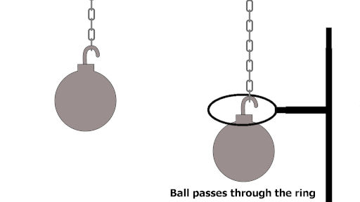 thermal expansion examples in which metal ball passes from the ring before heating