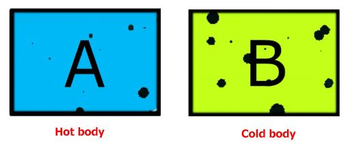 two blocks of blue and green color as an example of zeroth law of thermodynamics