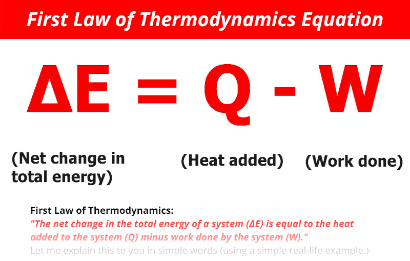 First law of thermodynamics equation