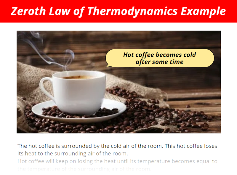 zeroth law of thermodynamics examples in real life
